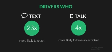 drivers_text_vs_calls